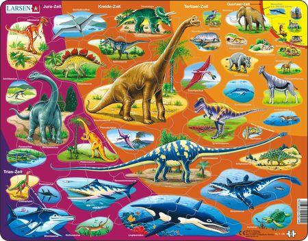 HL1 - Naturhistorie - Trias-perioden til i dag