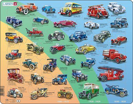 HL8 - Historiske biler 1901 - 1939