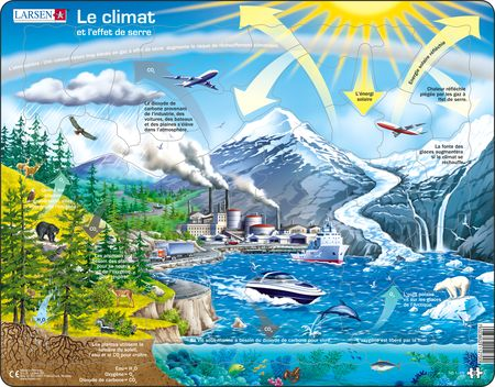NB1 - Our Climate and the Greenhouse Effect