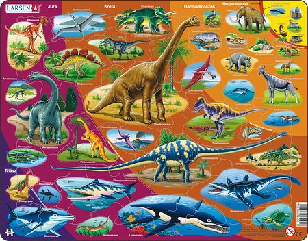 HL1 - Natural History - Triassic Period to Today