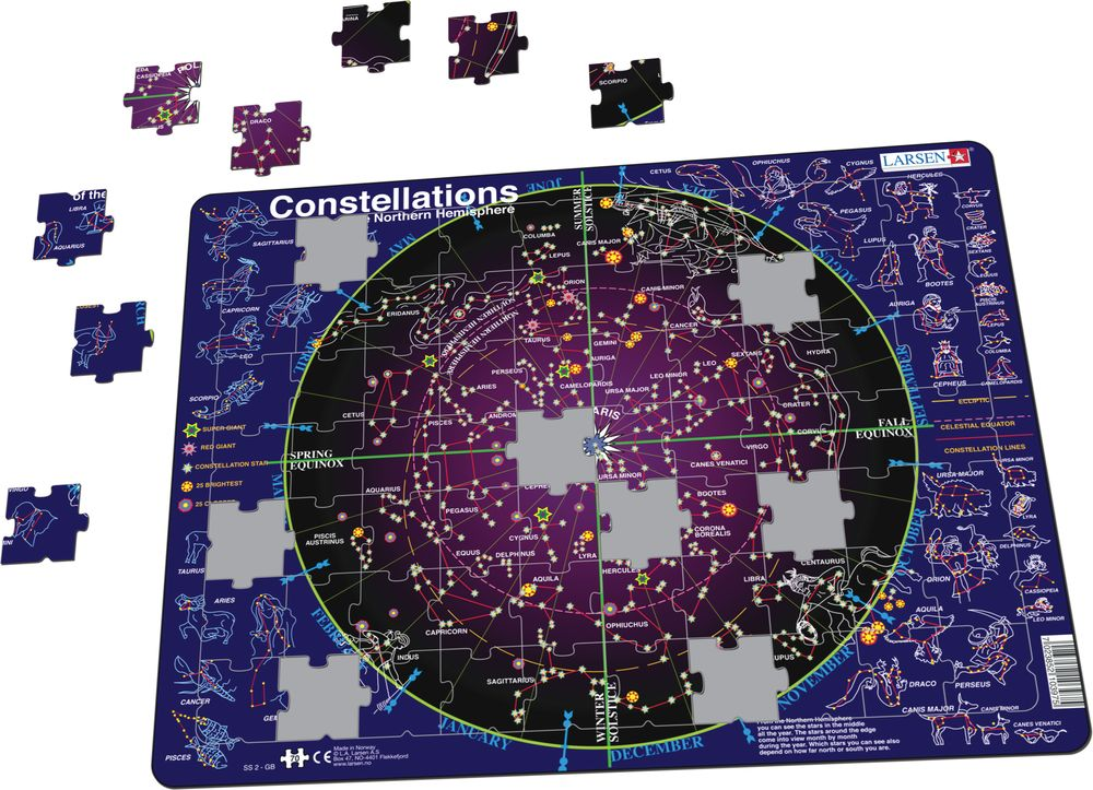 SS2 - Constellations (Illustrative image 1)
