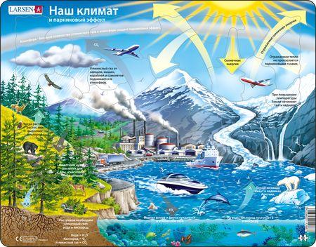 NB1 - Vårt Klima og Drivhuseffekten