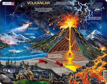 NB2 - Vulkaner