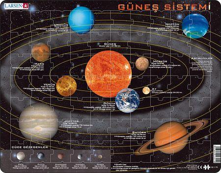 SS1 - Solsystemet